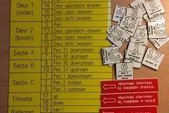 Identificatielabels en overzicht klepsturing